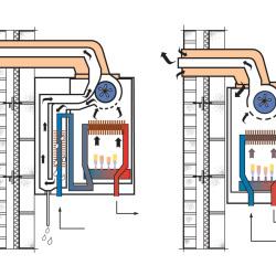 Boilers von Arthur Phillips