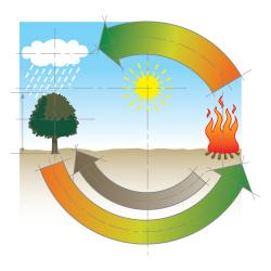 Heat Diagram von Arthur Phillips