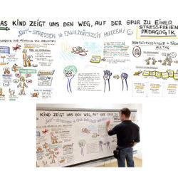 Graphic Recording 3 von Martin Schlierkamp